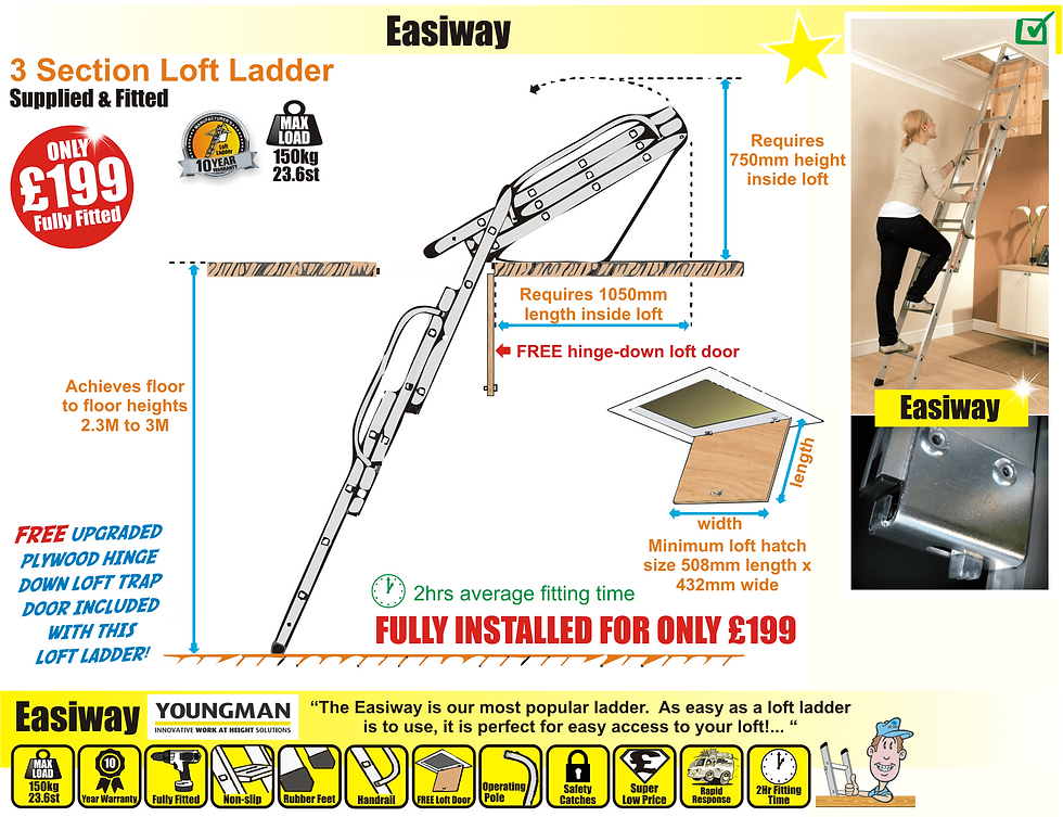 loft ladder guide
