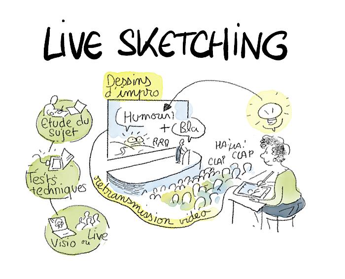 LIveSketching_Lison-Bernet.PNG
