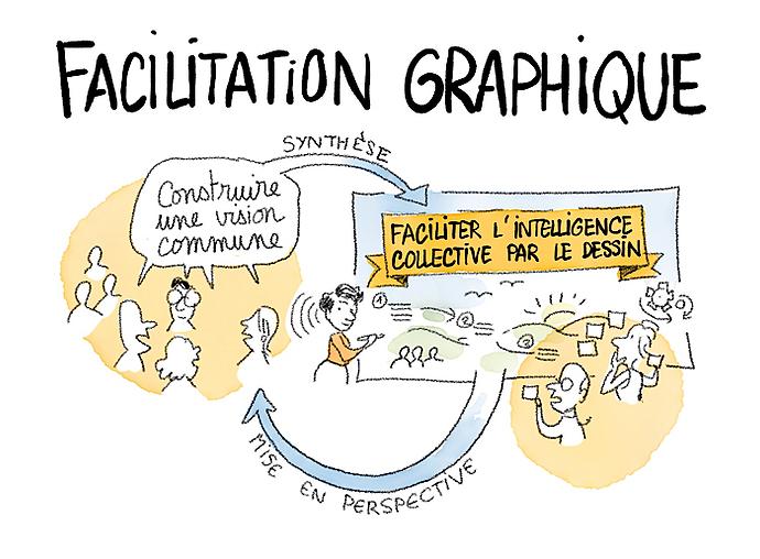 FacilitationGraphique_Lison-Bernet.PNG