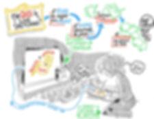 Site-Web-livesketching-700px.jpg