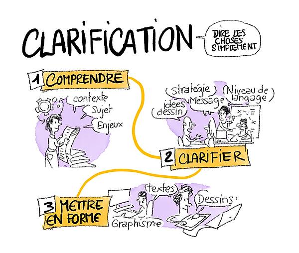 Clarification_Lison-Bernet.PNG