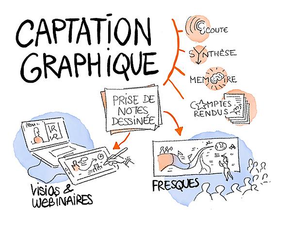 CaptationGraphique_Lison-Bernet2.PNG