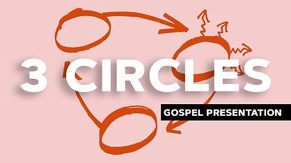 3 Circles.jpg