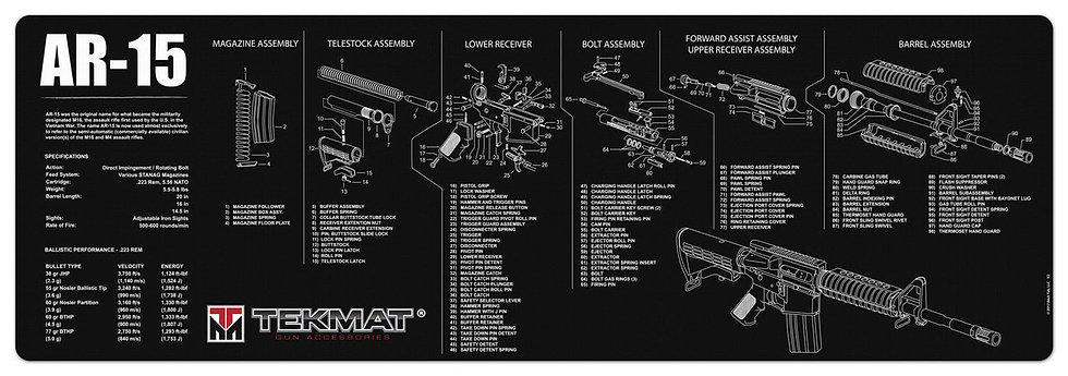 AR-15 TekMat Ultra