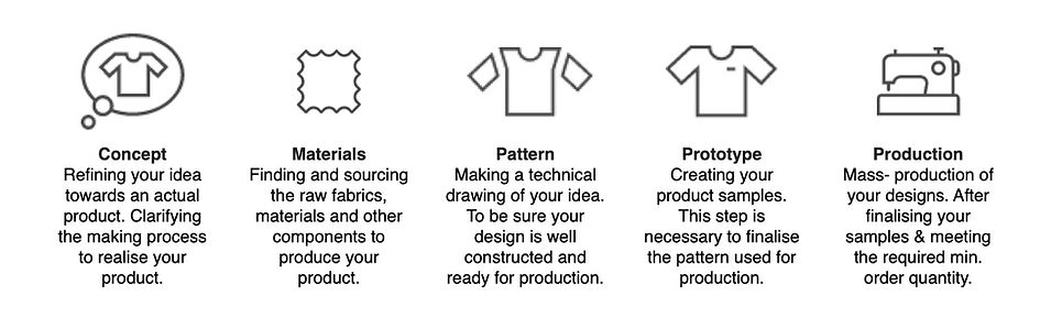 Reliable, trustworthy garment manufacturers in India