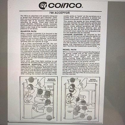 Coinco 790 Coin Acceptor Manual  sent PDF