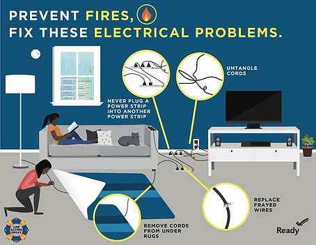 LSS_ELECTRICAL_HAZARDS_CAN_LEAD_TO_FIRES