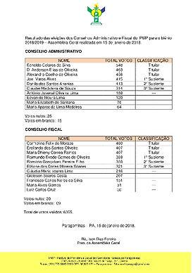 Resultado da Eleição dos Conselho Administrativo e Fiscal Biênio 2018/2019