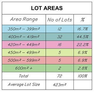 Estate-Lots-&-Sizes.jpg