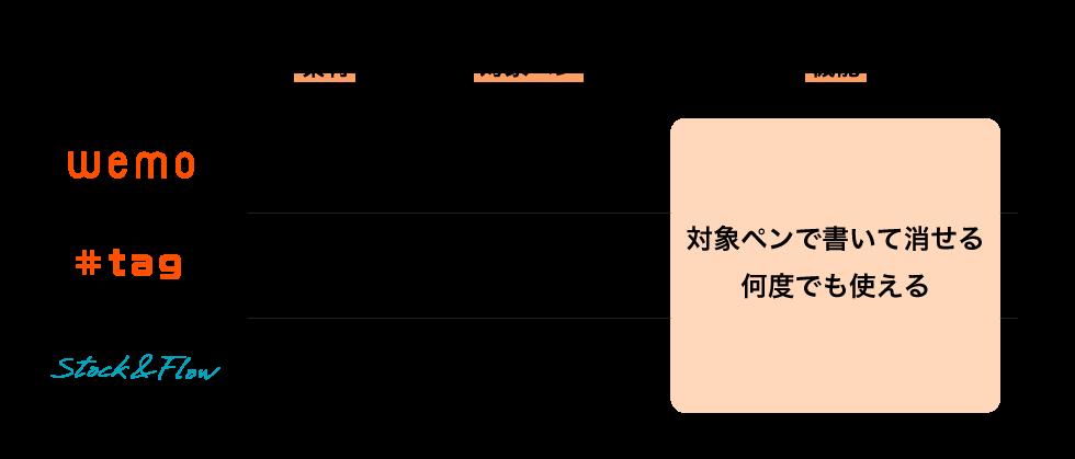 wemo_リリース_図2.png