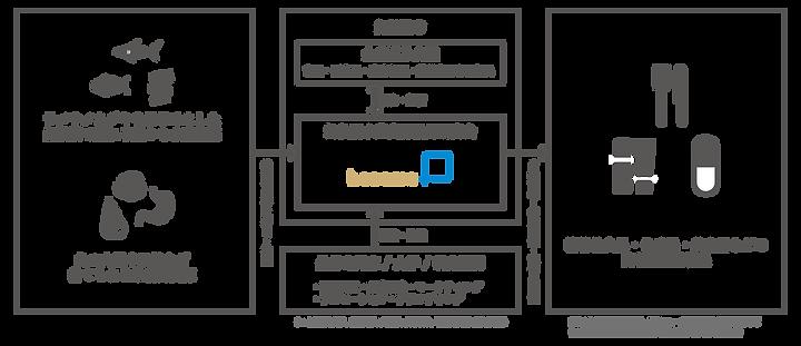 kesemo-03.png
