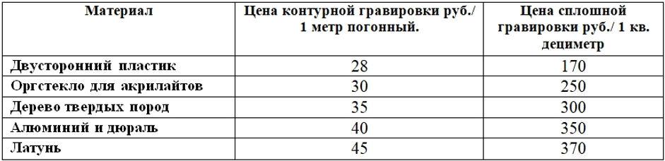 Таб 4.jpg