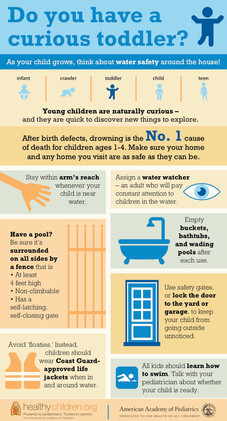 Curious Toddler - Water Safety