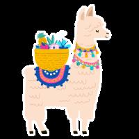 Joyce---Llama2.png