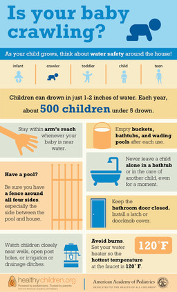 Baby Crawling - Water Safety