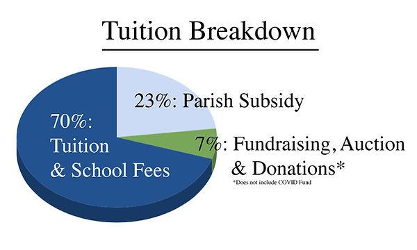 Tuition-Breakdown.jpg