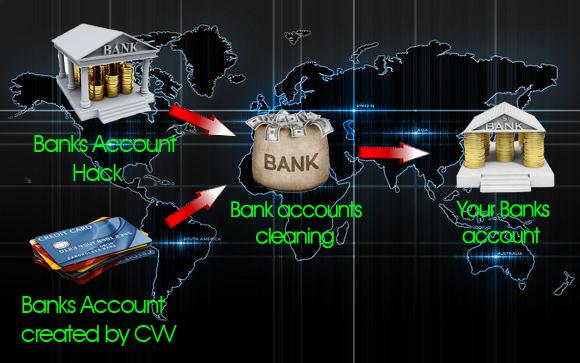 LEGIT BANK TRANSFER