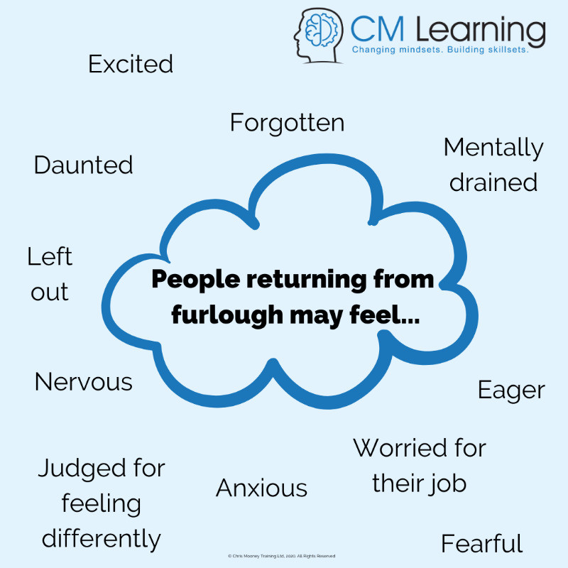 CM Learning - how to help people return to work from furlough (range of emotions and feelings)