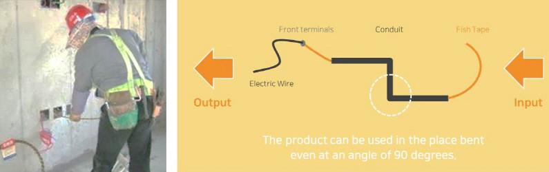 Elektriker Kabel Einziehhilfe