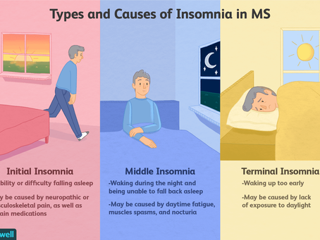 What is INSOMNIA? Insomnia Signs, Symptoms, Causes...etc.