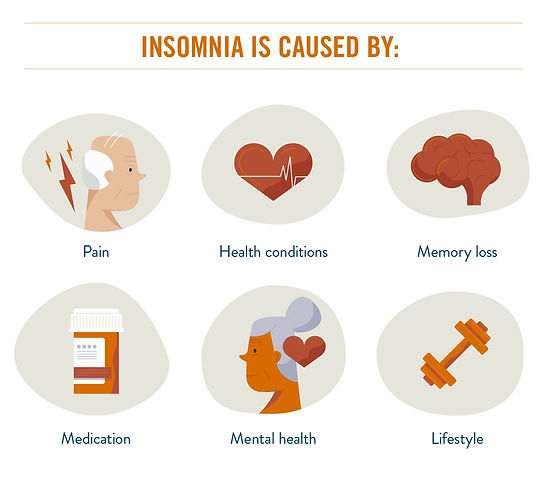 Insomnia-is-caused-by2x.jpg