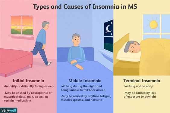 multiple-sclerosis-and-insomnia-diagnosi