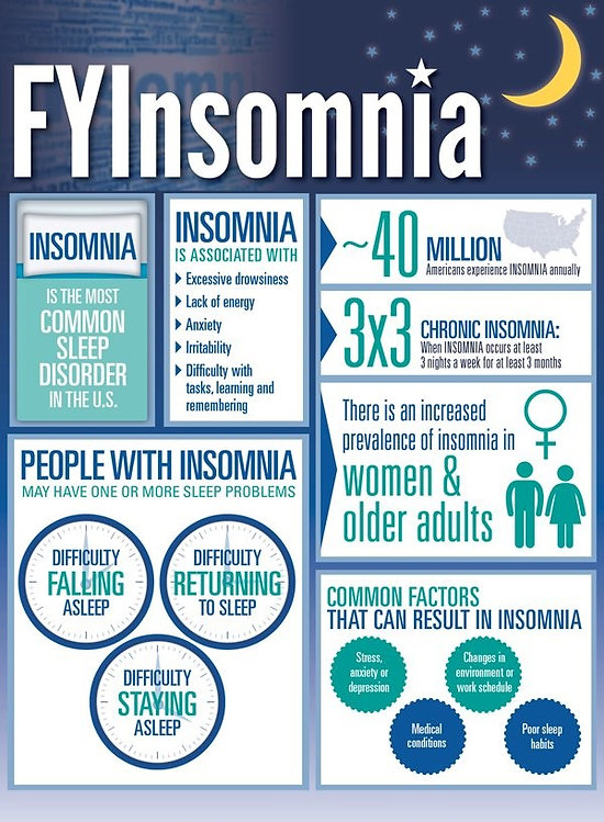 FYInsomnia-v1r9-NationalSleepFoundation.