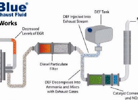 Восстановление системы Adblue под требования ЕС