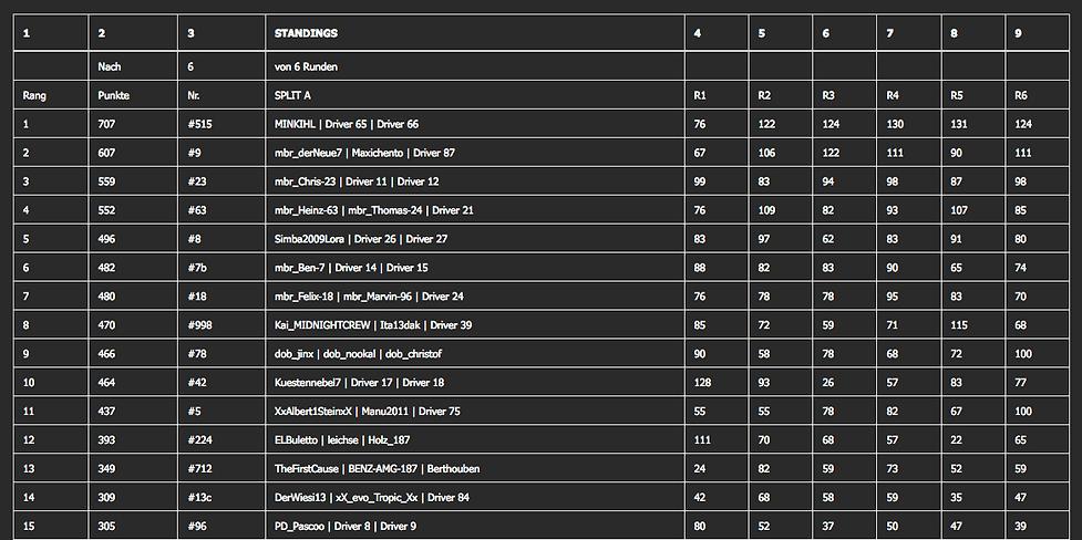 EGTM_DS_Standings_Season8.png