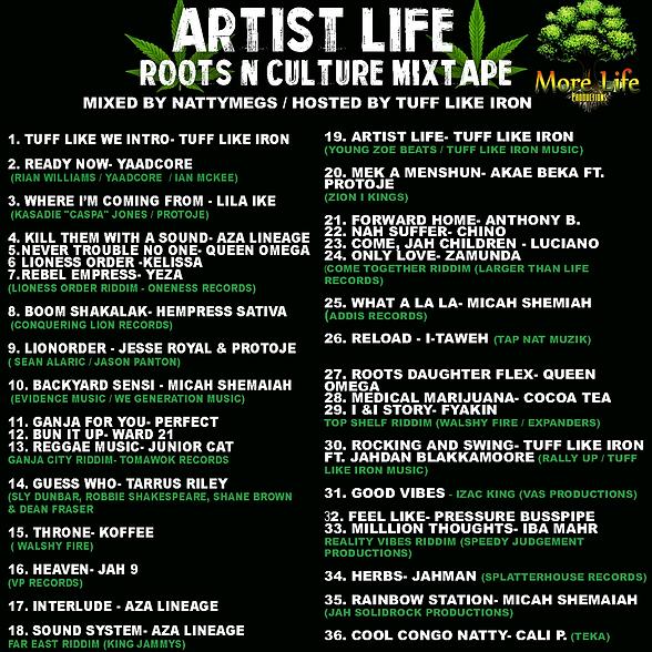 Artist Life Tracklist.png