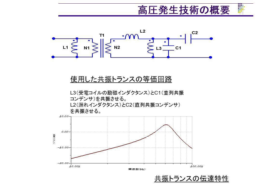 高圧発生技術1