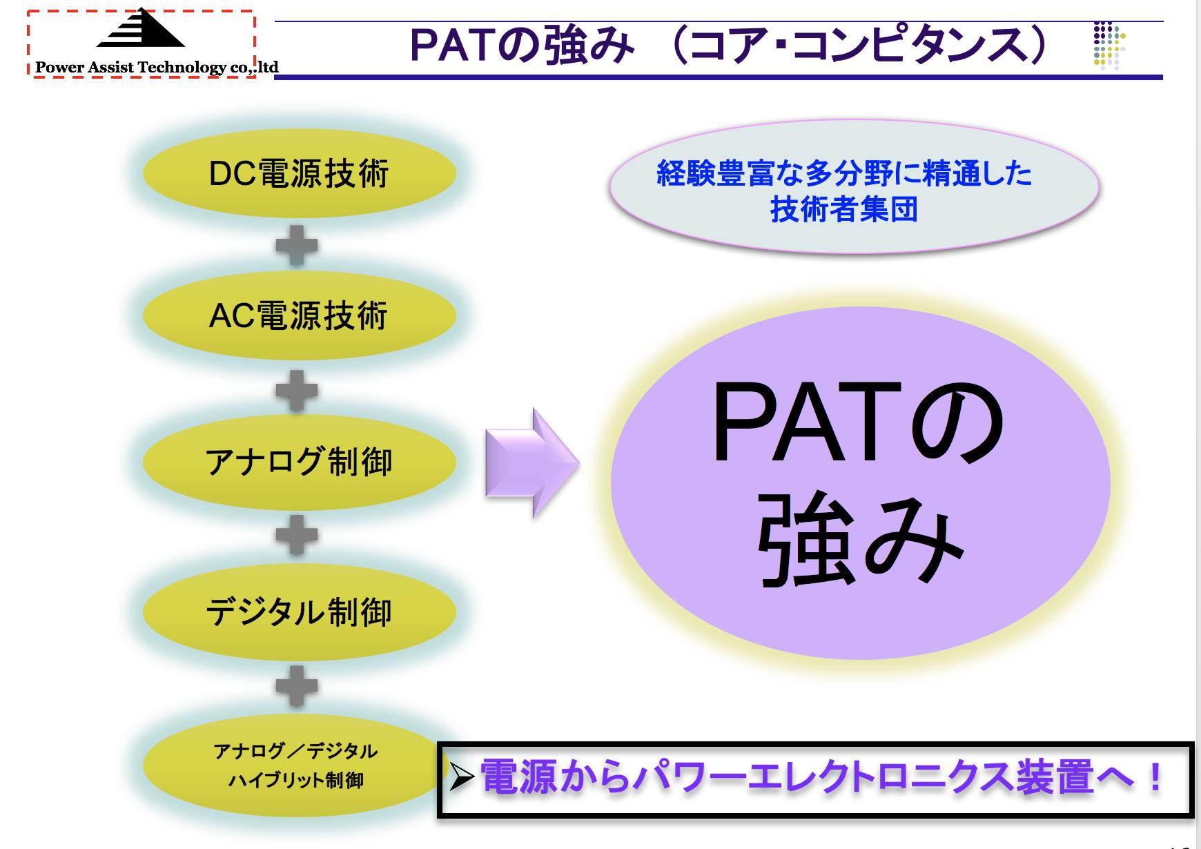PATの強み(コア・コンピタンス)