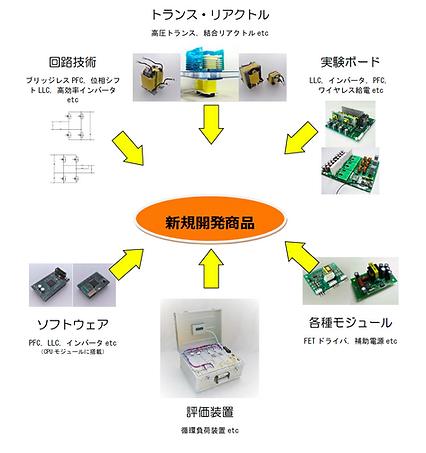 新規開発商品.png
