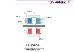 高圧発生技術4