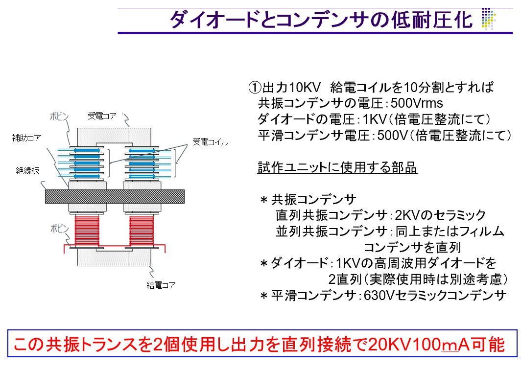 高圧発生技術2