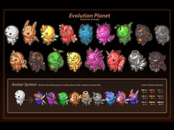 Evolution Planet Character Design