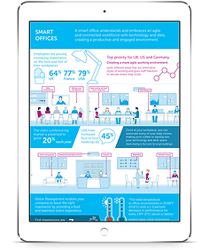 Infographic-smart-buildings-597x713.png