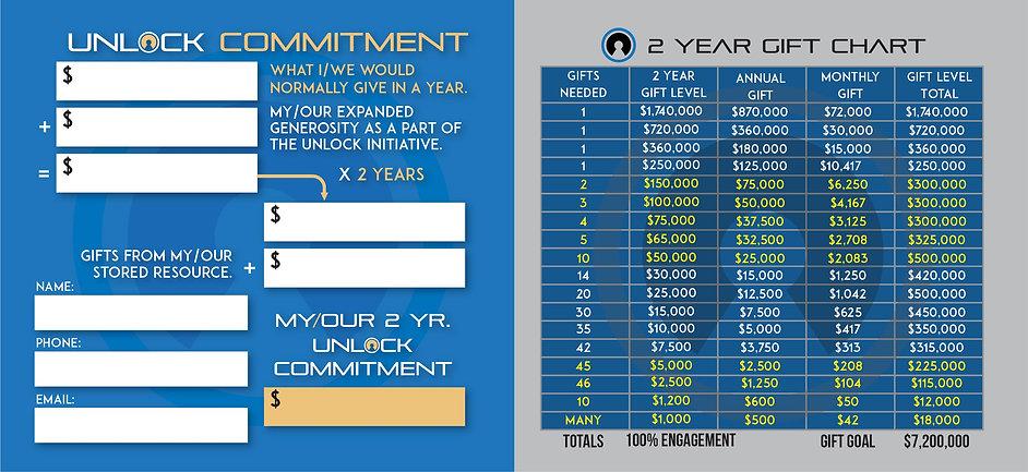 Unlock-Commitment-Card_Back-new.jpg