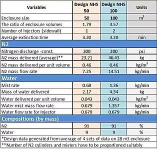 Performance Table.JPG
