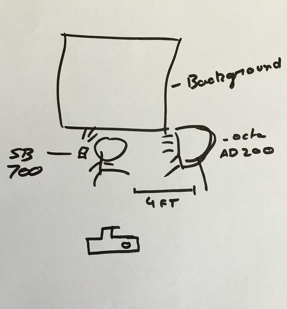 lighting diagram bts
