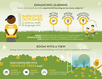 Green Schoolyards can improve academic outcomes