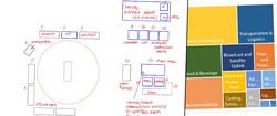 Ground Layout Diagram.