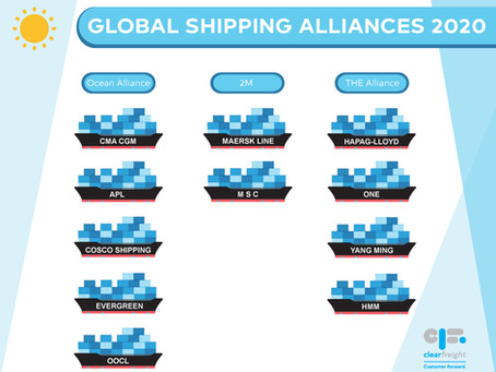 Trends in Ocean Alliances
