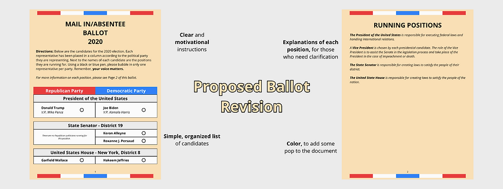 Voting Ballot.png