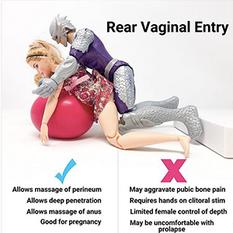 Sex Positions: Rear Vaginal Entry