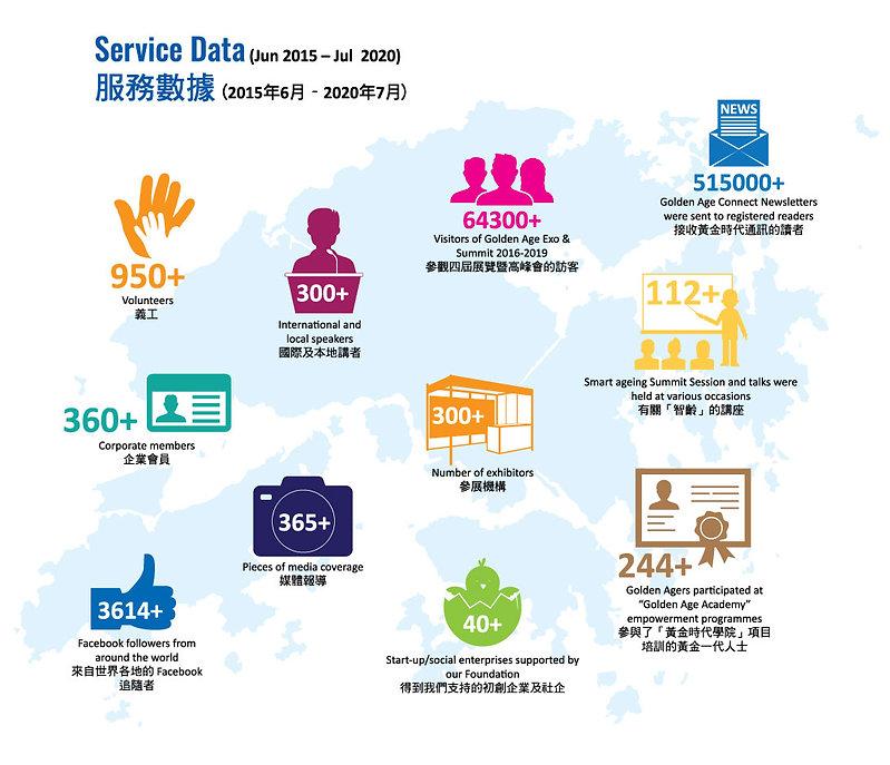 service-data-2020-ai.jpg