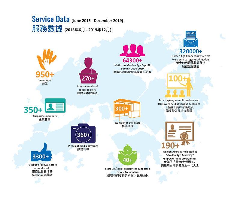 Service Data (2019).jpg