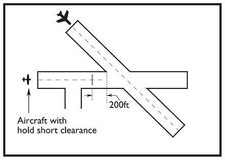 Hold Short Landing Clearance.JPG
