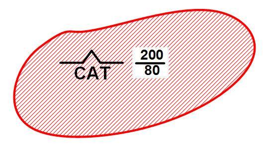 GFA Chart Basic Turbulence Indication.jp