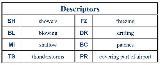 Discriptors.JPG